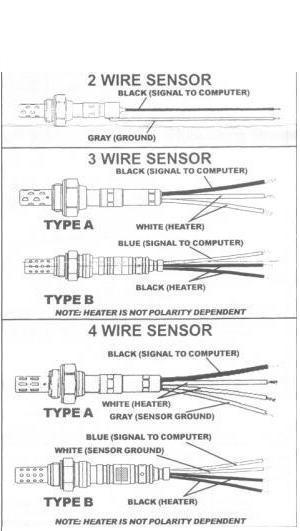 here's a wiring diagram for the different o2 sensors from ntk: attached  images attached images
