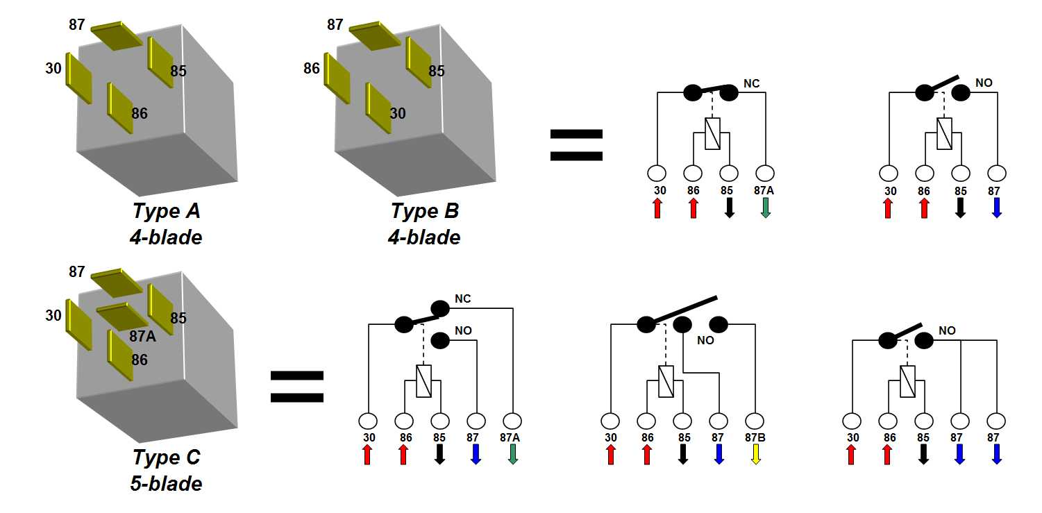 difference between 4 pin and 5 pin relays attached images