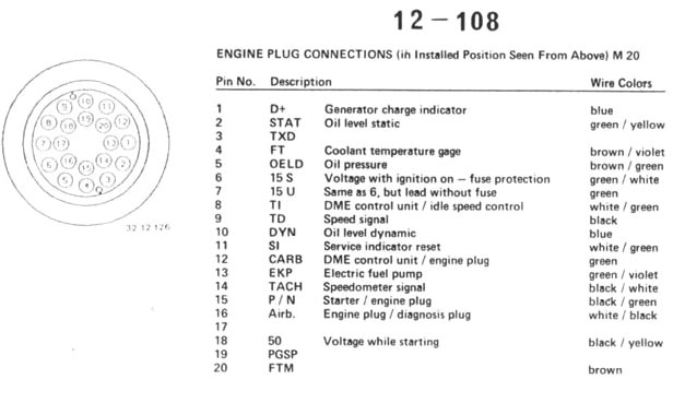 pinout diagram for e32 and e34 m30 engine harness c101 attached images