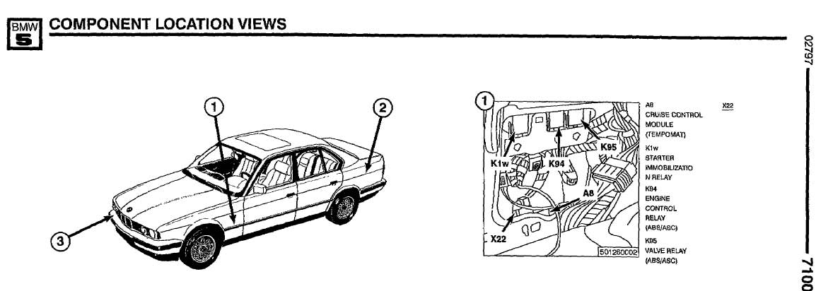 Where is ABS Valve Relay on 1995 E34 525i?