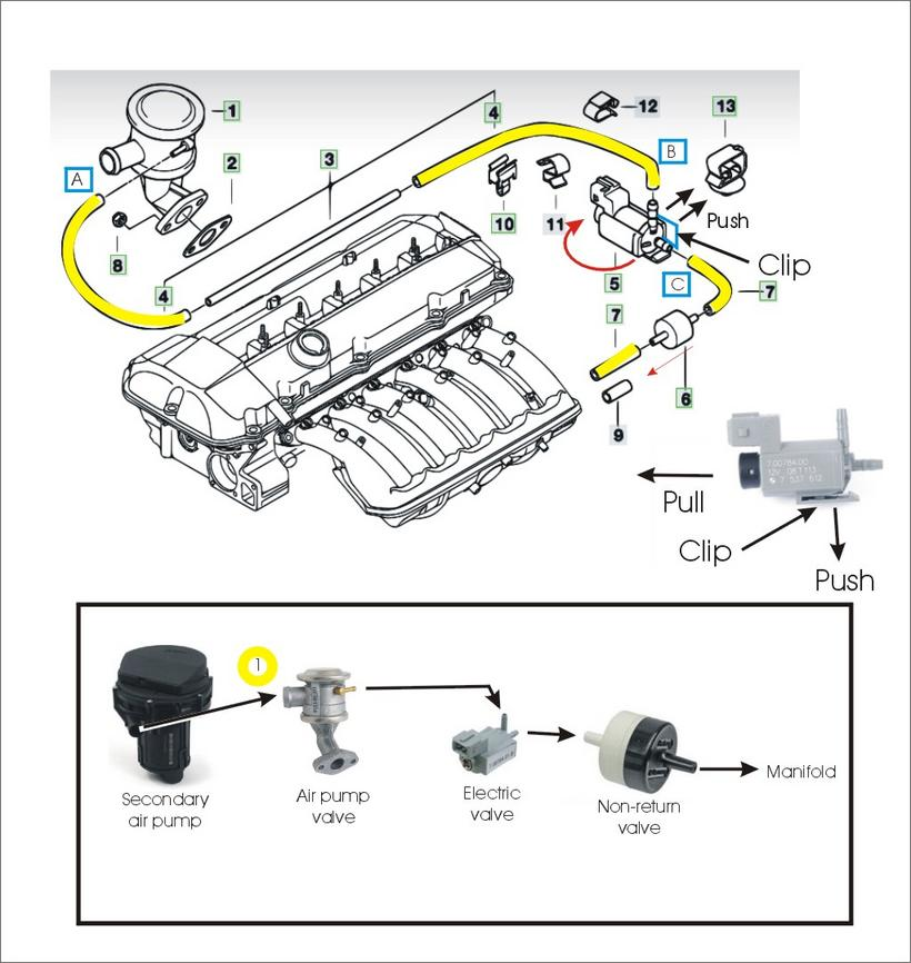 Secondary Air Pump Bmw 1999 328i Engine Diagram on bmw e36 rear light wiring diagram